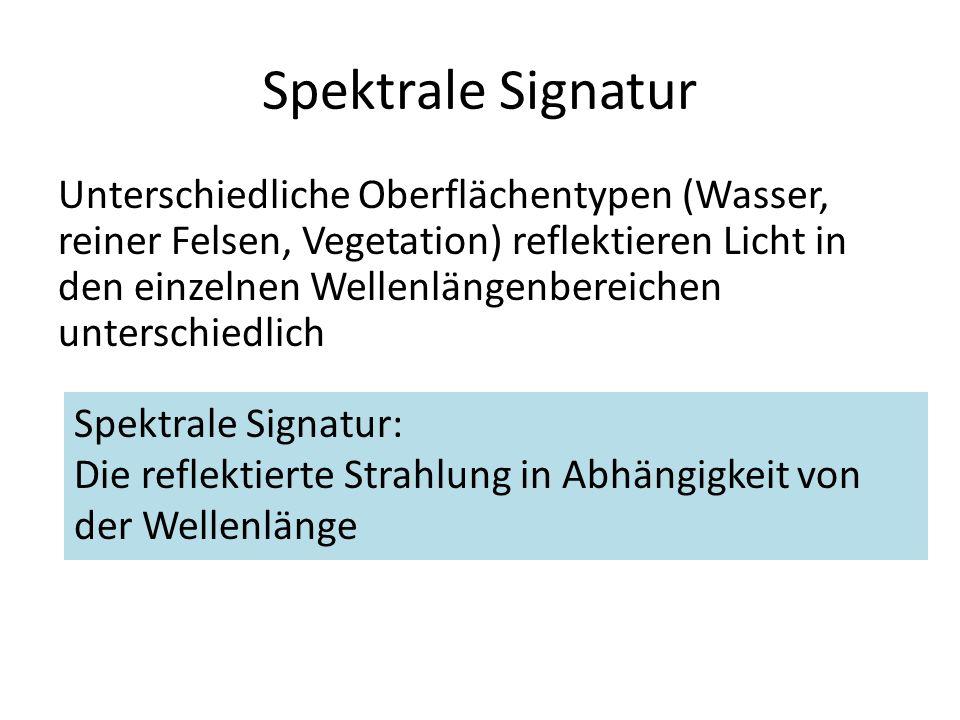 Spektrale Signatur