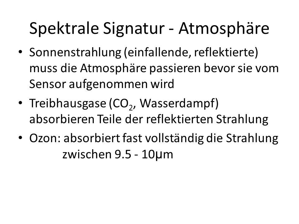 Spektrale Signatur - Atmosphäre