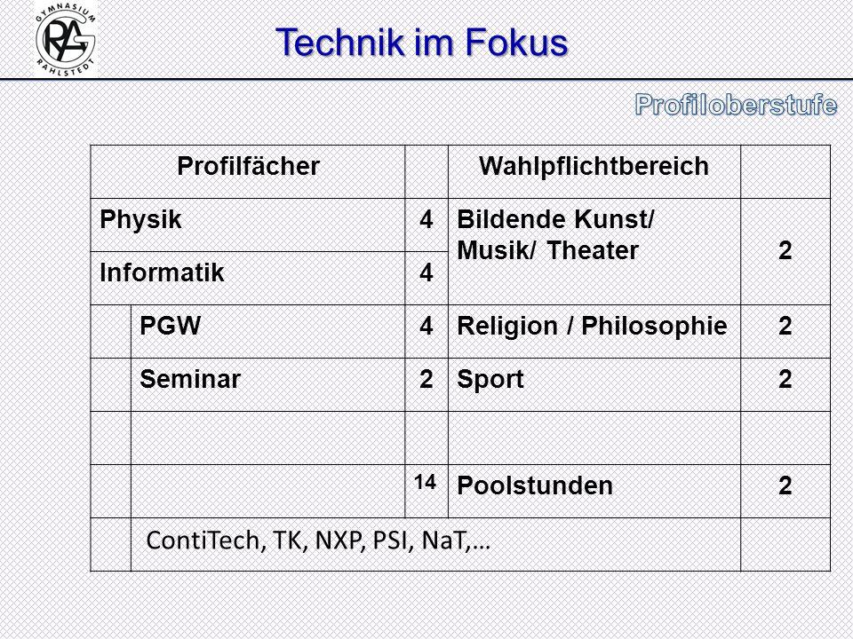 Technik im Fokus ContiTech, TK, NXP, PSI, NaT,… Profilfächer