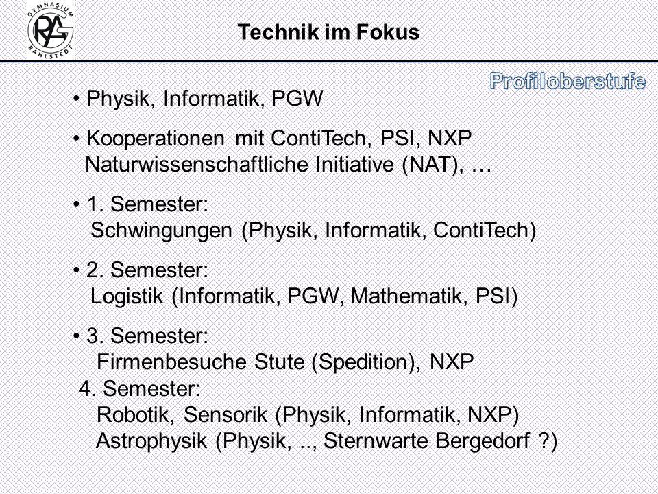 Technik im Fokus Physik, Informatik, PGW. Kooperationen mit ContiTech, PSI, NXP Naturwissenschaftliche Initiative (NAT), …