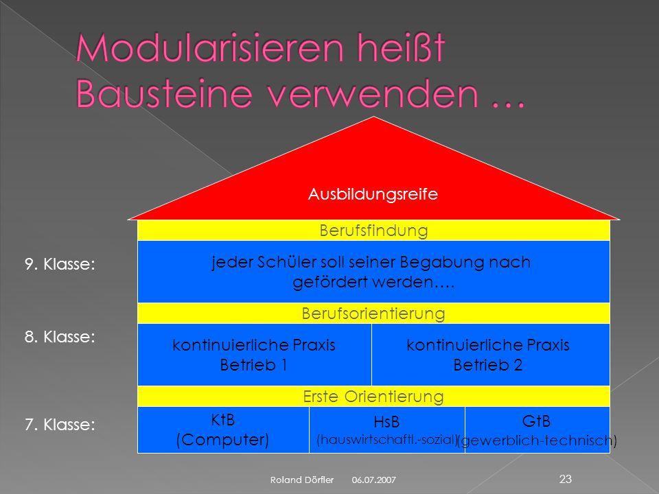 Modularisieren heißt Bausteine verwenden …