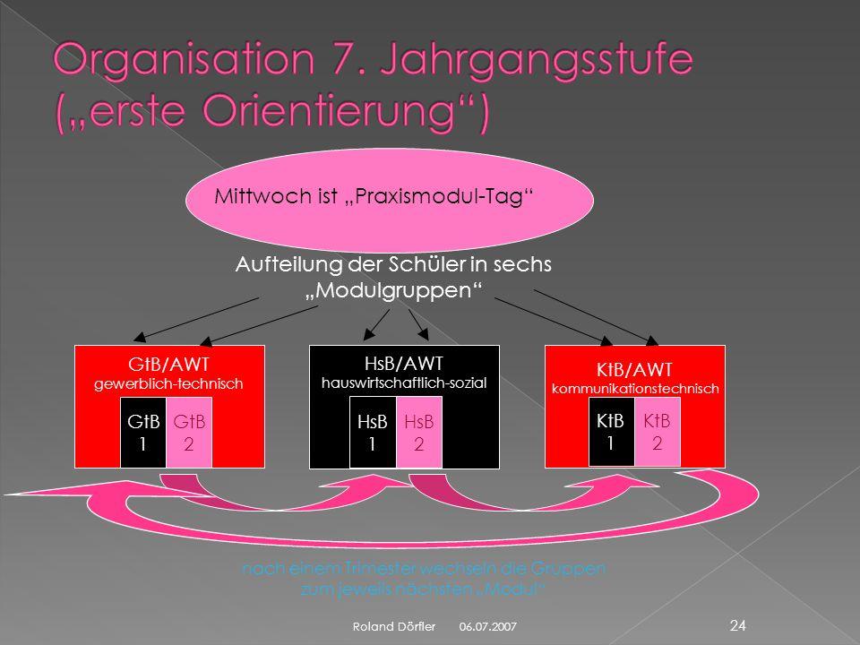 """Organisation 7. Jahrgangsstufe (""""erste Orientierung )"""