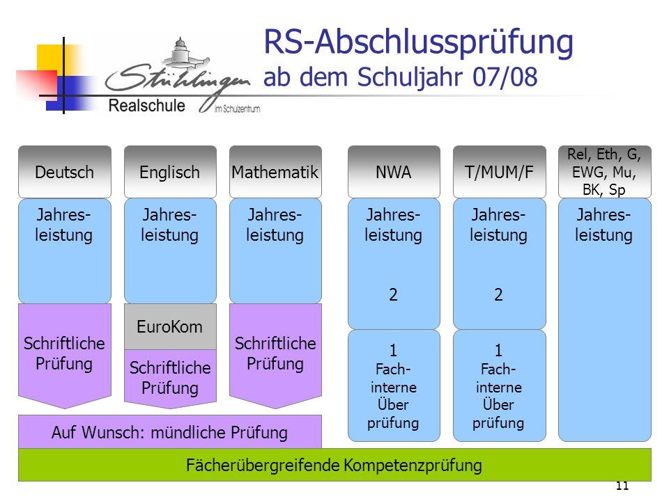 RS-Abschlussprüfung ab dem Schuljahr 07/08