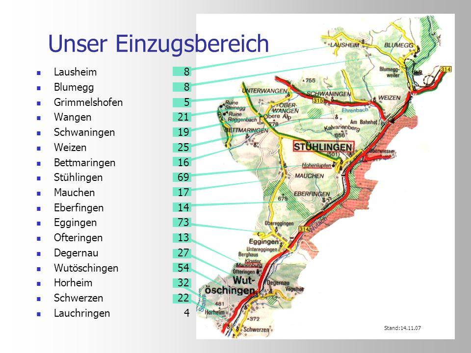 Unser Einzugsbereich Lausheim 8 Blumegg 8 Grimmelshofen 5 Wangen 21