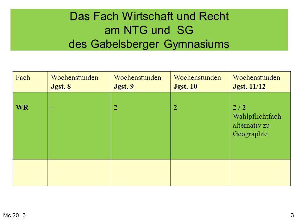 Das Fach Wirtschaft und Recht am NTG und SG des Gabelsberger Gymnasiums
