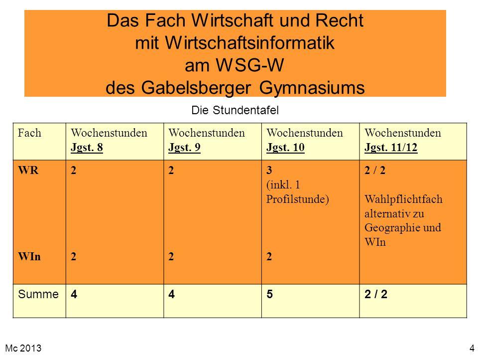 Das Fach Wirtschaft und Recht mit Wirtschaftsinformatik am WSG-W des Gabelsberger Gymnasiums