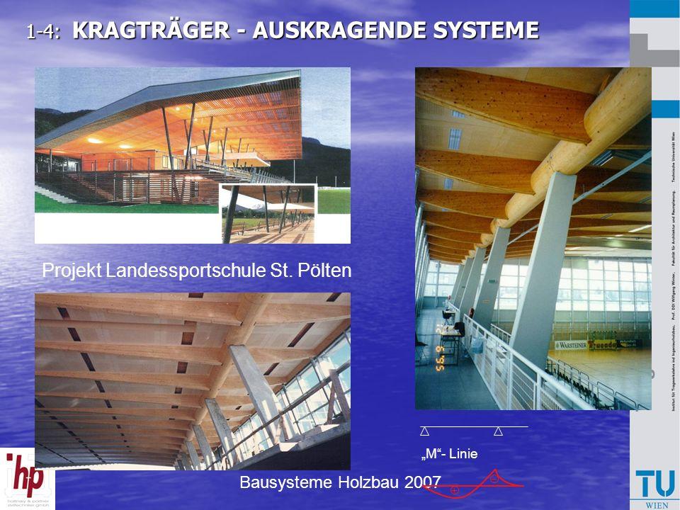 1-4: KRAGTRÄGER - AUSKRAGENDE SYSTEME