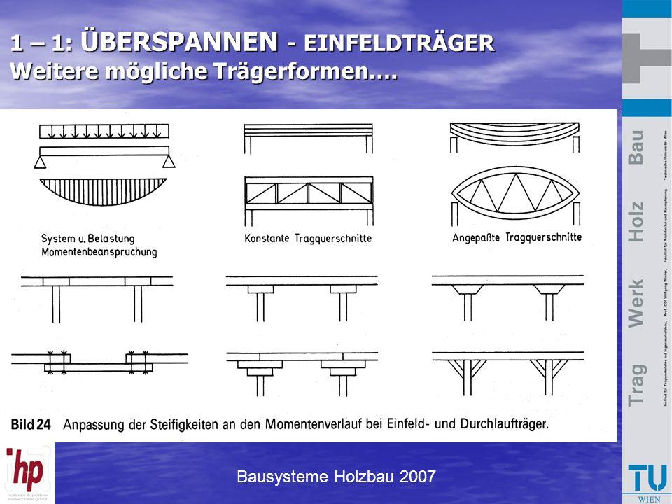 1 – 1: ÜBERSPANNEN - EINFELDTRÄGER Weitere mögliche Trägerformen….