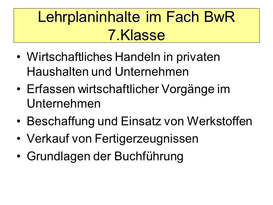 Lehrplaninhalte im Fach BwR 7.Klasse