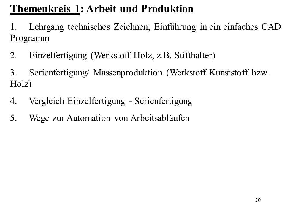 Themenkreis 1: Arbeit und Produktion