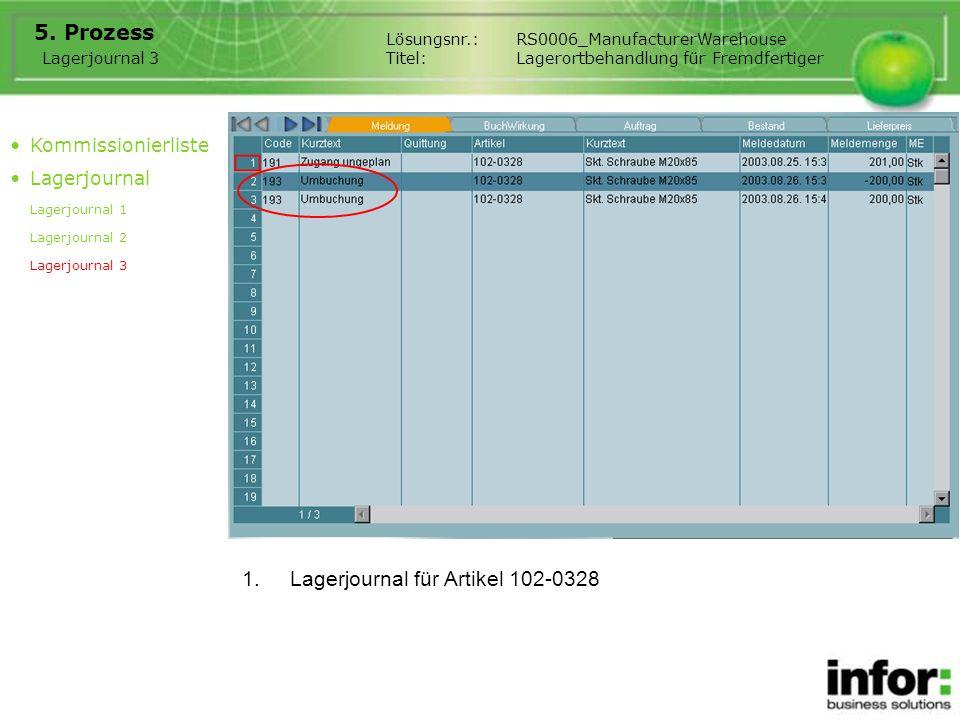 Lagerjournal für Artikel 102-0328