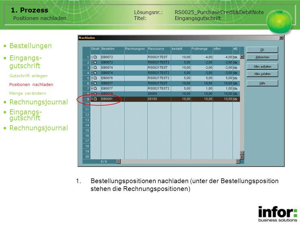 Prozess Bestellungen Eingangs-gutschrift Rechnungsjournal