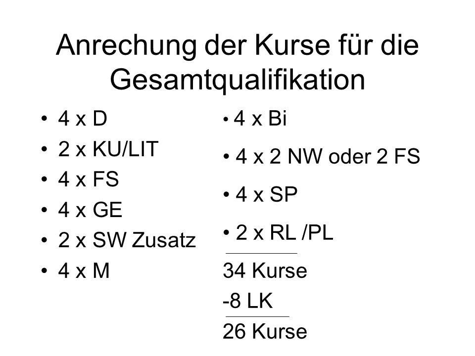Anrechung der Kurse für die Gesamtqualifikation