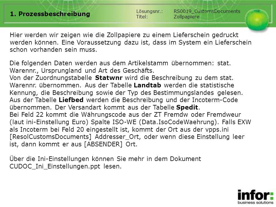 1. Prozessbeschreibung Lösungsnr.: RS0019_CustomsDocuments. Titel: Zollpapiere.