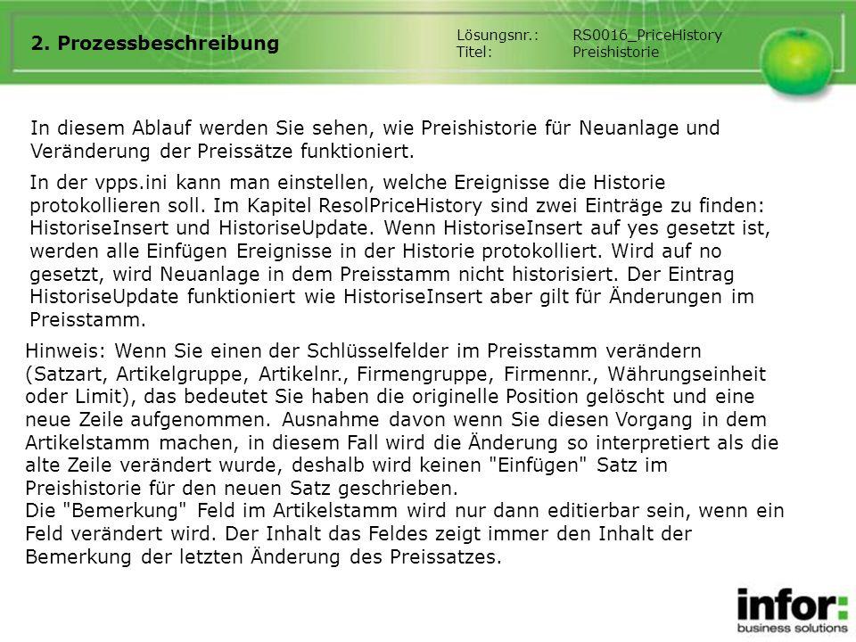 2. Prozessbeschreibung Lösungsnr.: RS0016_PriceHistory. Titel: Preishistorie.