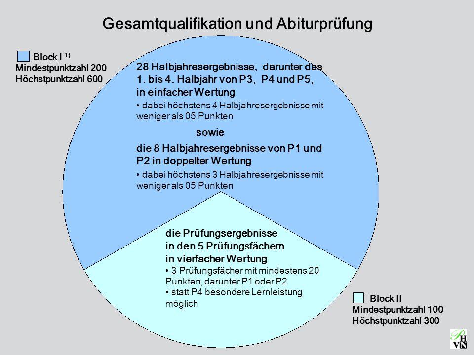 Gesamtqualifikation und Abiturprüfung