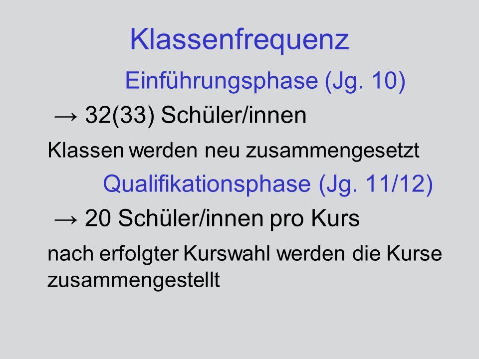 Klassenfrequenz → 32(33) Schüler/innen