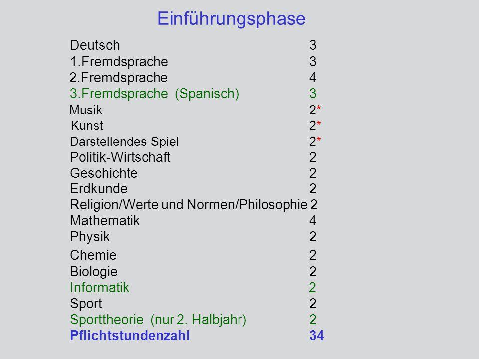 Einführungsphase Deutsch 3 1.Fremdsprache 3 2.Fremdsprache 4
