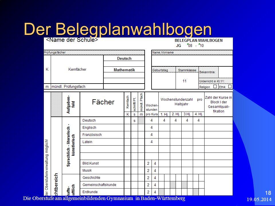 Der Belegplanwahlbogen