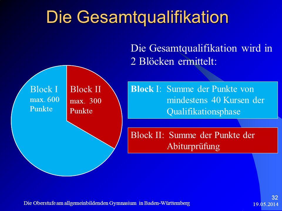 Die Gesamtqualifikation