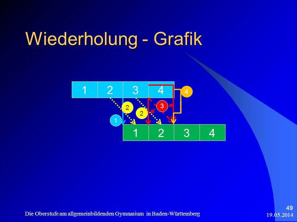 Wiederholung - Grafik 1. 2. 3. 4. 4. 2. 3. 2. 1. 1. 2. 3. 4. Die Oberstufe am allgemeinbildenden Gymnasium in Baden-Württemberg.