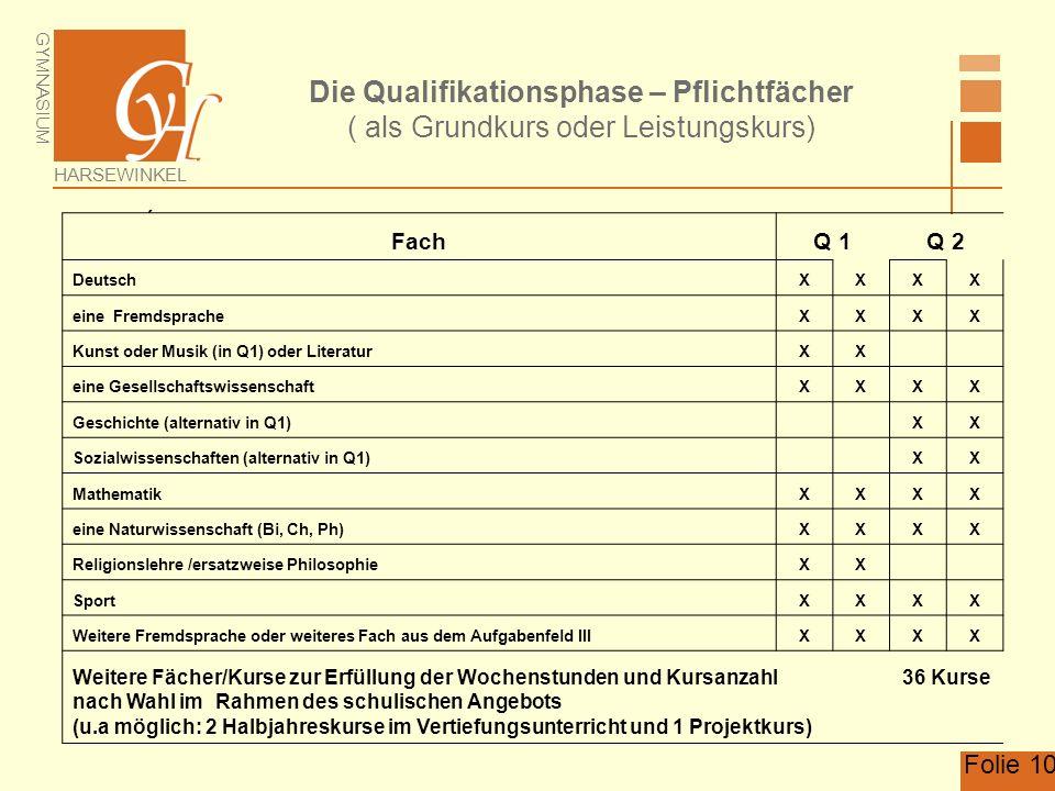Die Qualifikationsphase – Pflichtfächer ( als Grundkurs oder Leistungskurs)
