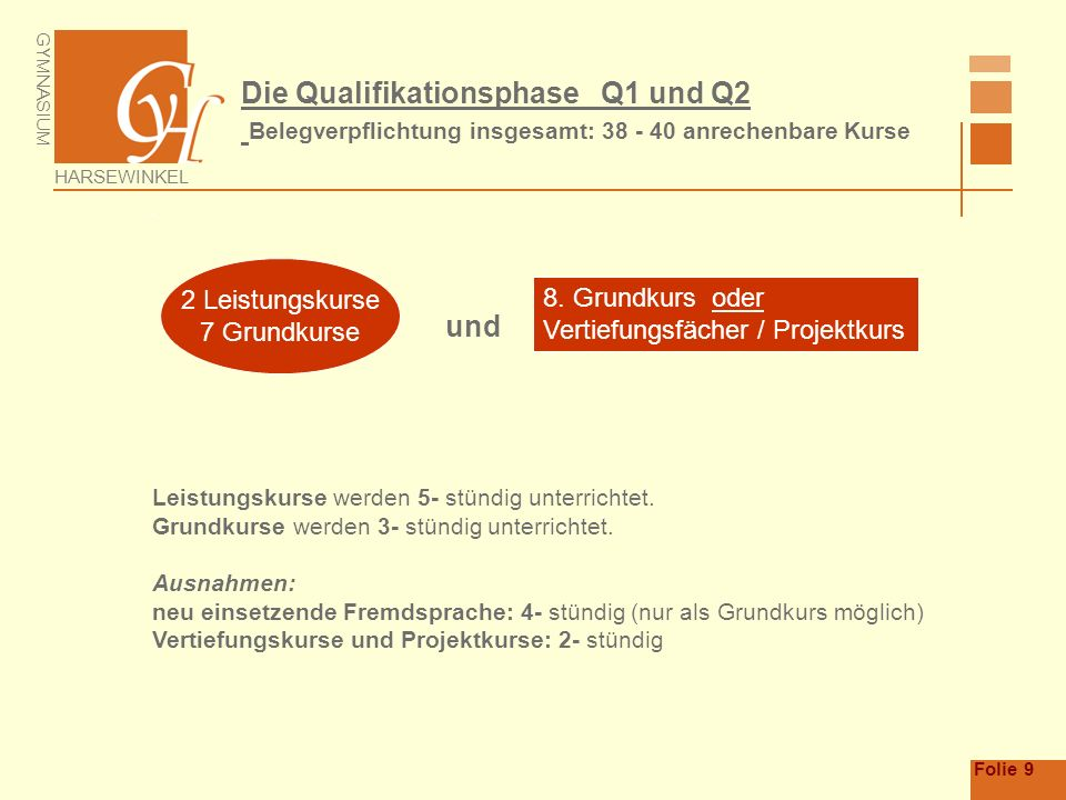 Die Qualifikationsphase Q1 und Q2 Belegverpflichtung insgesamt: 38 - 40 anrechenbare Kurse
