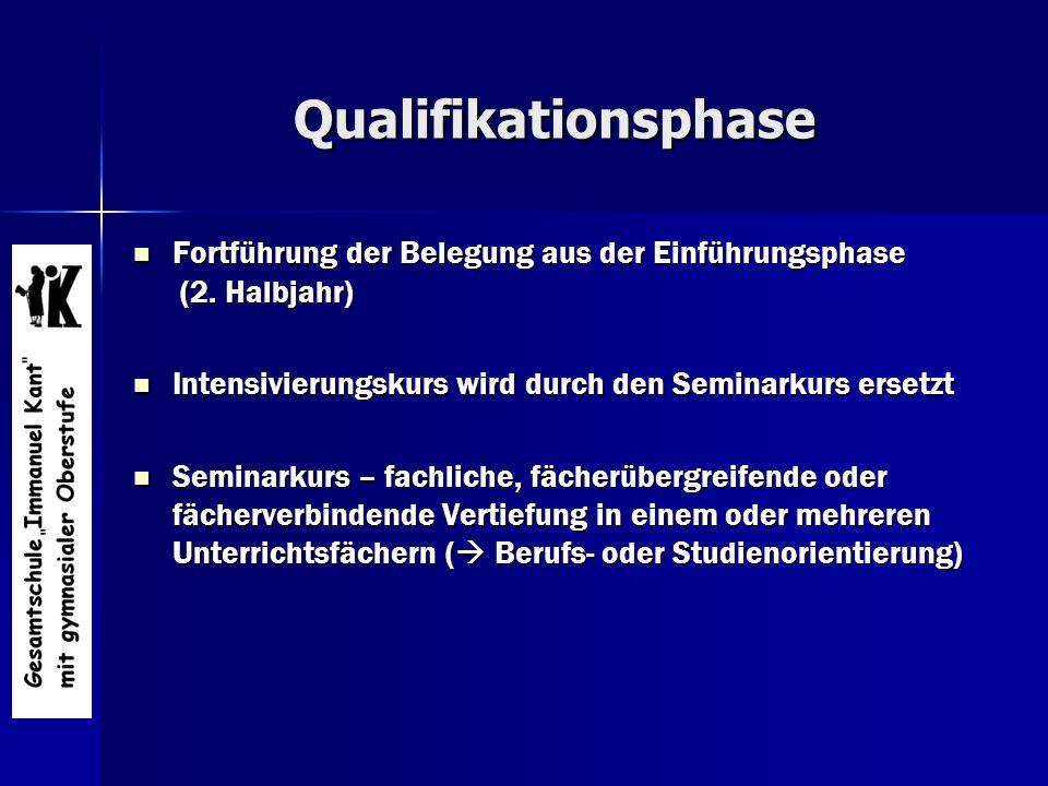 Qualifikationsphase Fortführung der Belegung aus der Einführungsphase (2. Halbjahr) Intensivierungskurs wird durch den Seminarkurs ersetzt.