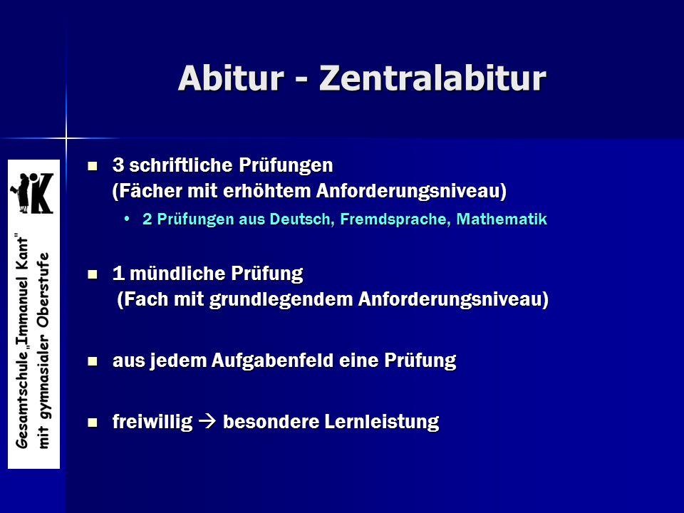 Abitur - Zentralabitur