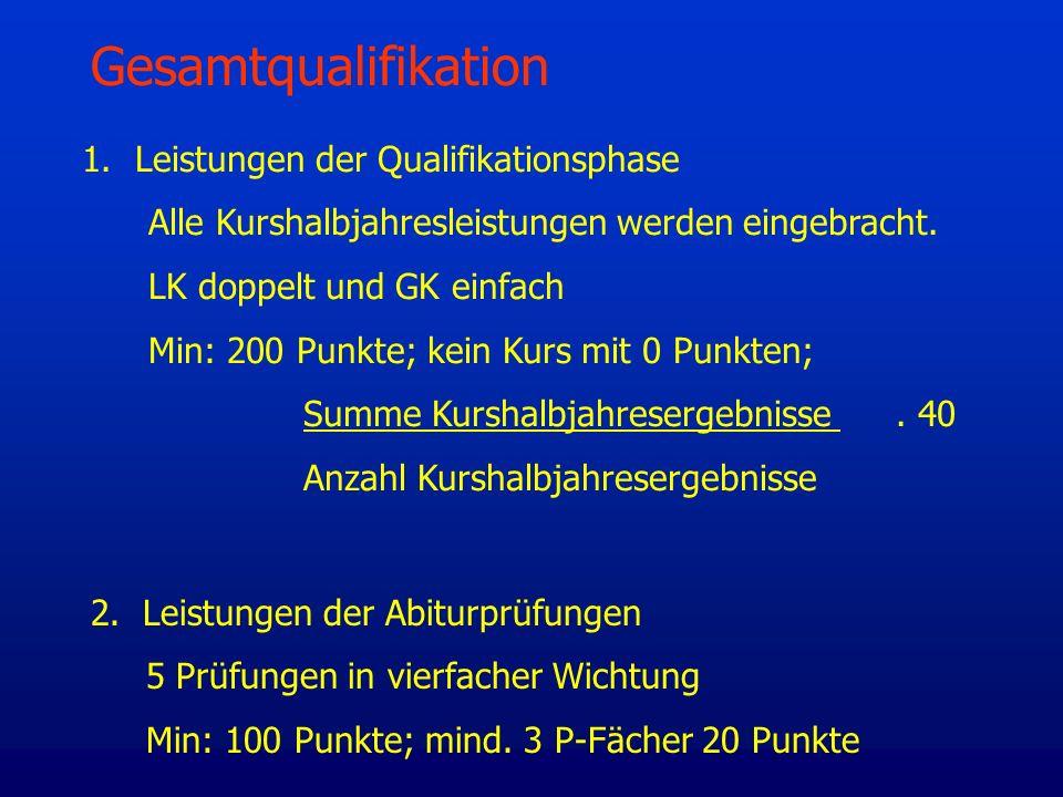 Gesamtqualifikation Leistungen der Qualifikationsphase