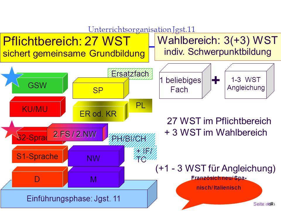 Französich neu/ Spa- nisch/ Italienisch