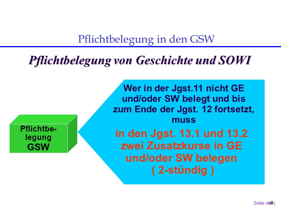 Pflichtbelegung in den GSW