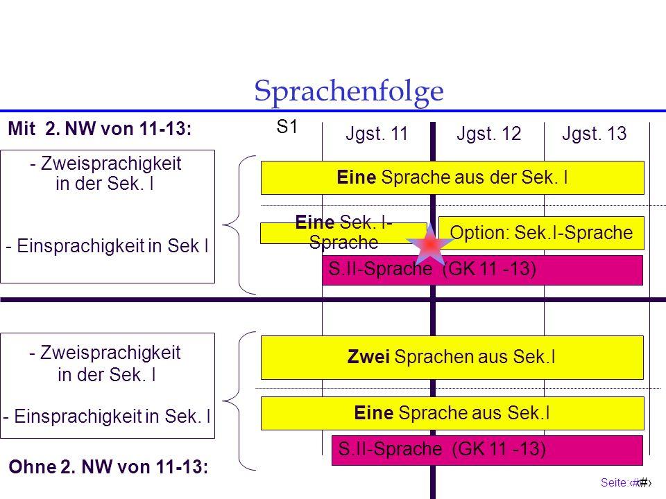 Sprachenfolge Mit 2. NW von 11-13: S1 Jgst. 11 Jgst. 12 Jgst. 13