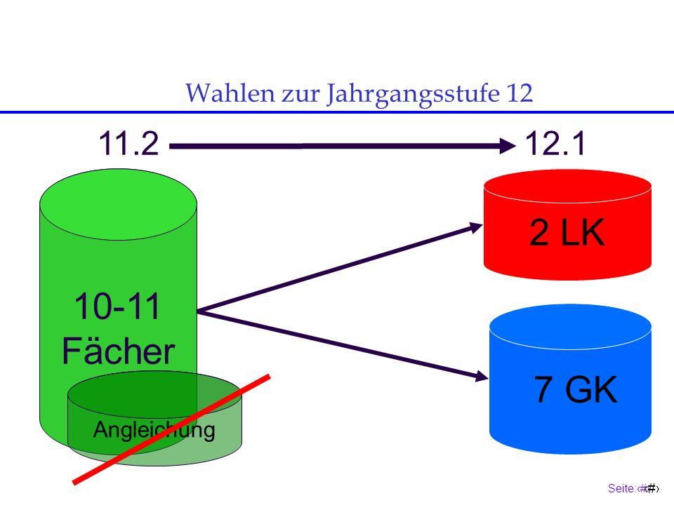 Wahlen zur Jahrgangsstufe 12