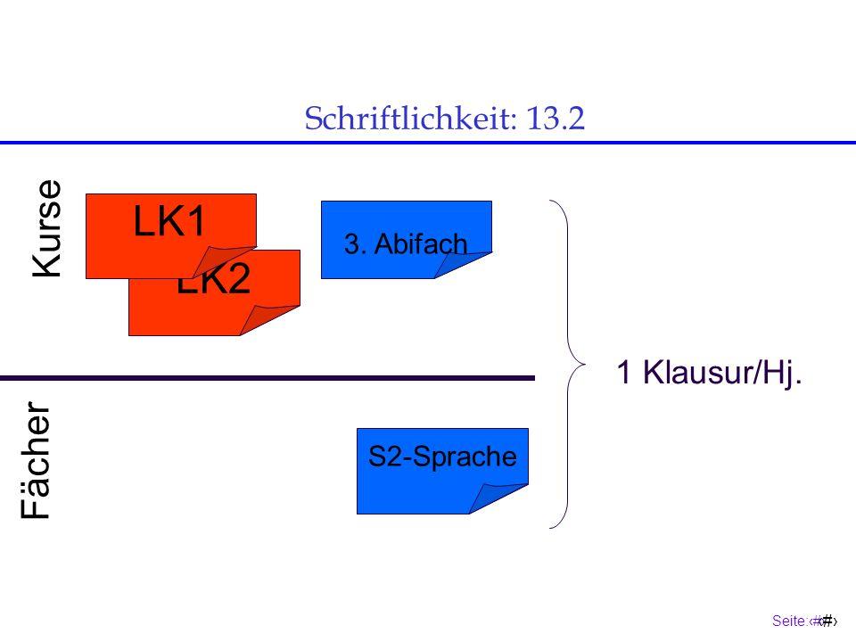 LK1 LK2 Kurse Fächer Schriftlichkeit: 13.2 1 Klausur/Hj. 3. Abifach