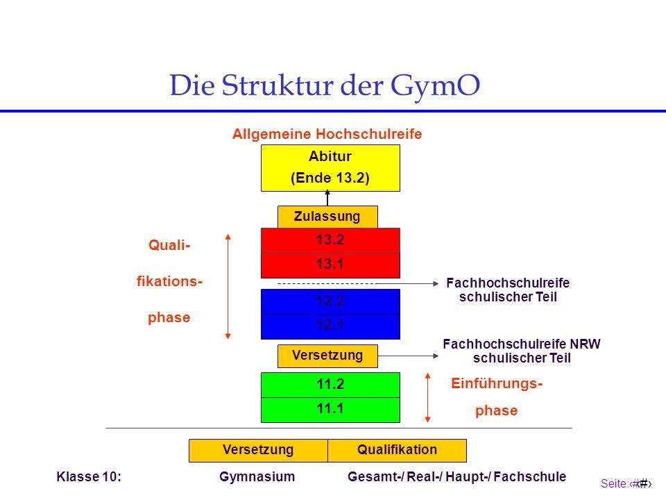Die Struktur der GymO Allgemeine Hochschulreife Abitur (Ende 13.2)