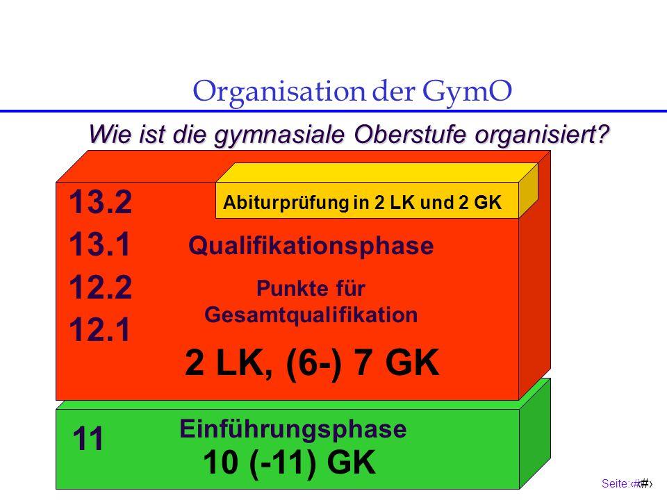 Punkte für Gesamtqualifikation
