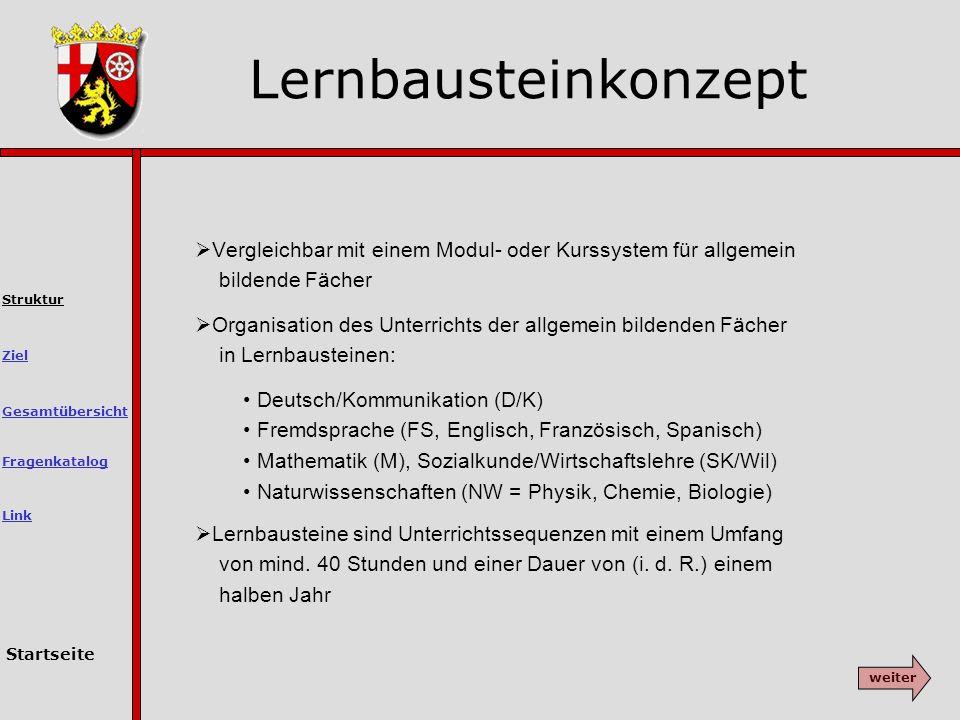 Lernbausteinkonzept Vergleichbar mit einem Modul- oder Kurssystem für allgemein. bildende Fächer.