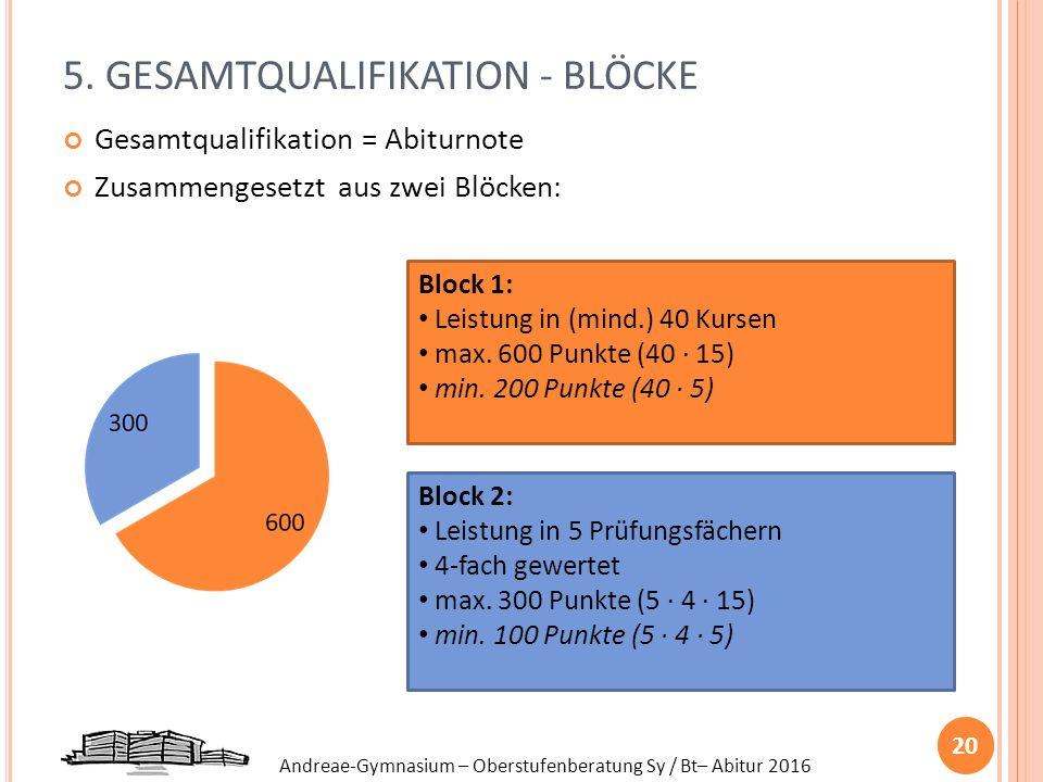 5. GESAMTQUALIFIKATION - BLÖCKE