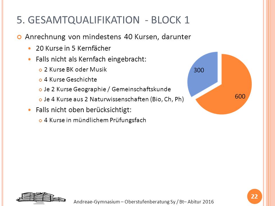 5. GESAMTQUALIFIKATION - BLOCK 1