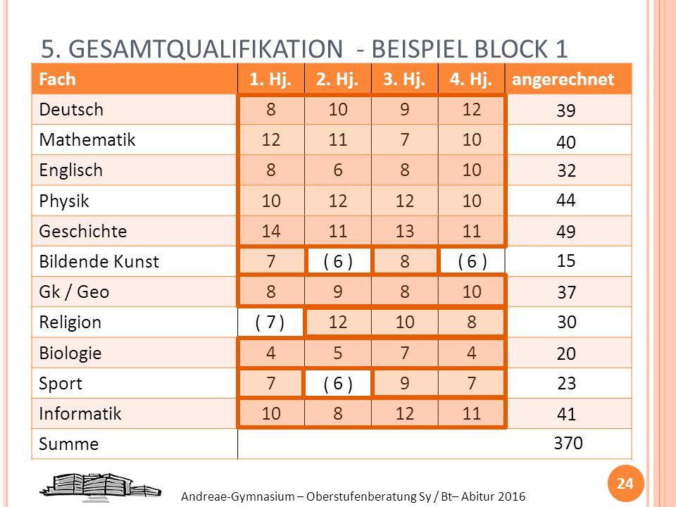 5. GESAMTQUALIFIKATION - BEISPIEL BLOCK 1