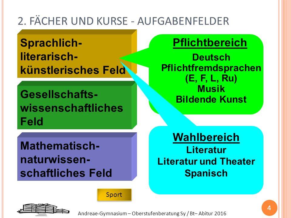 2. FÄCHER UND KURSE - AUFGABENFELDER