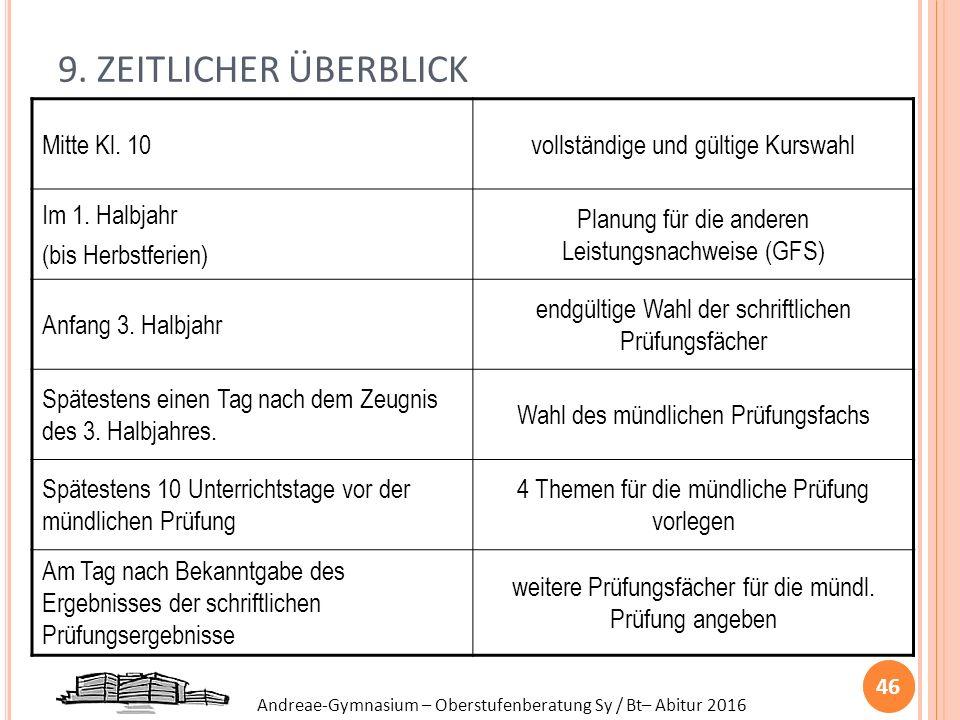 9. ZEITLICHER ÜBERBLICK Mitte Kl. 10 vollständige und gültige Kurswahl