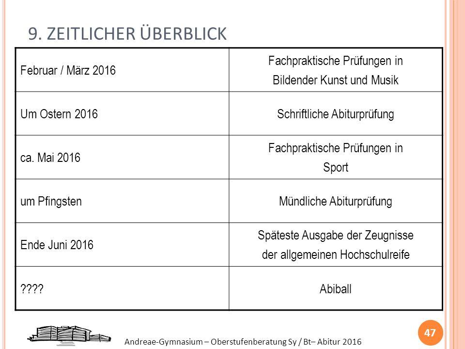 9. ZEITLICHER ÜBERBLICK Februar / März 2016
