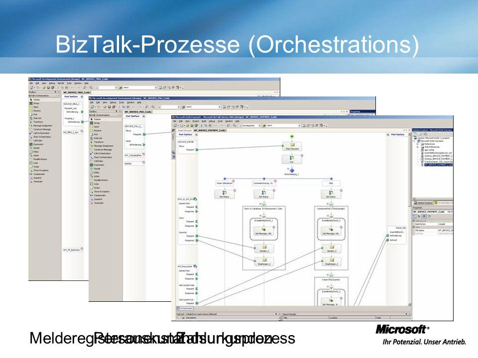 BizTalk-Prozesse (Orchestrations)