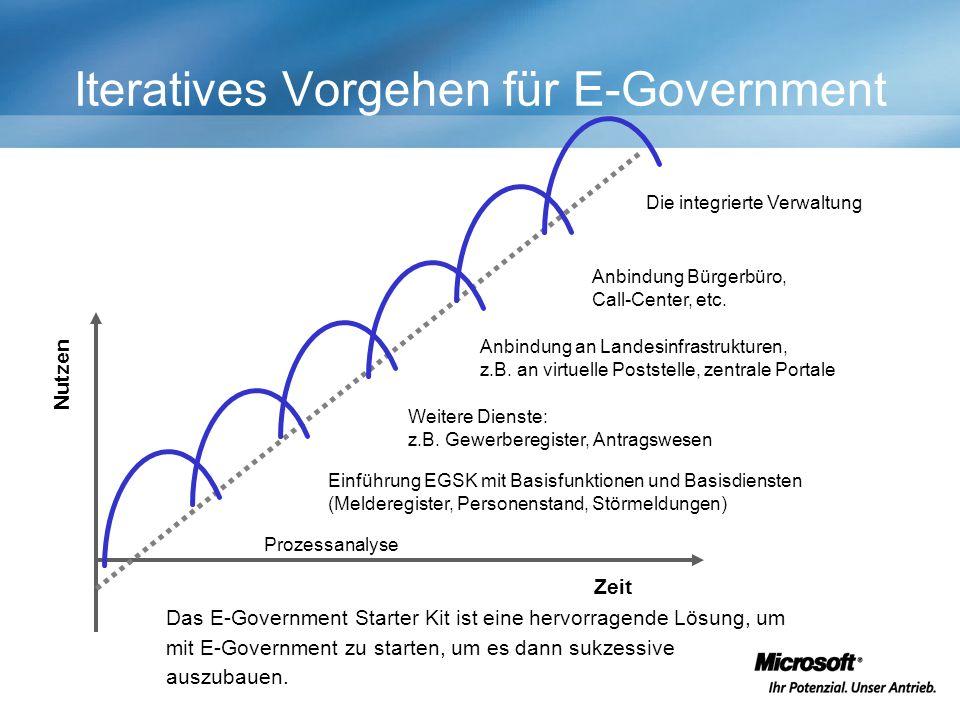Iteratives Vorgehen für E-Government