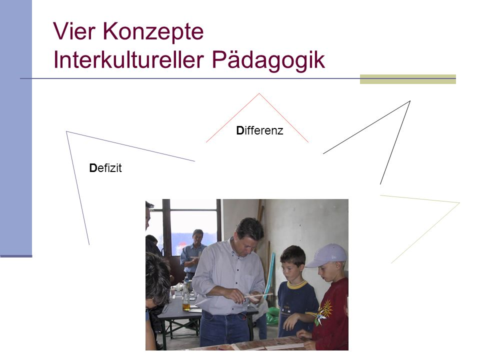 Vier Konzepte Interkultureller Pädagogik