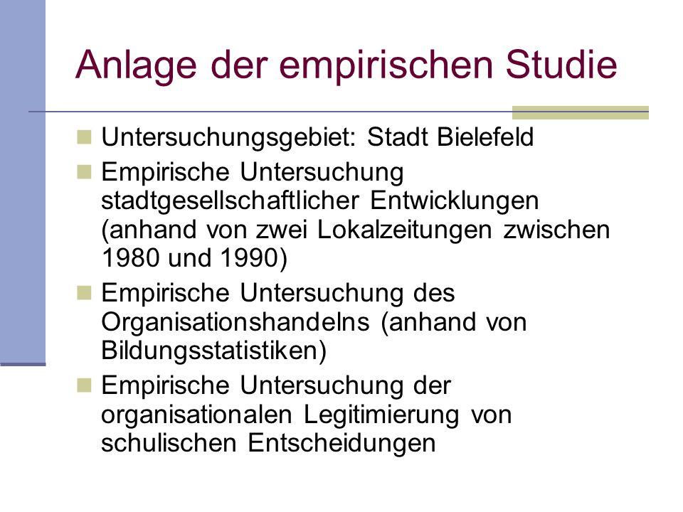 Anlage der empirischen Studie