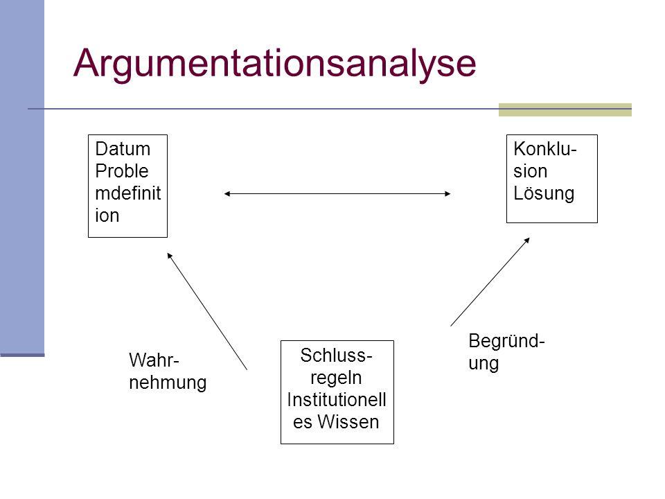 Argumentationsanalyse