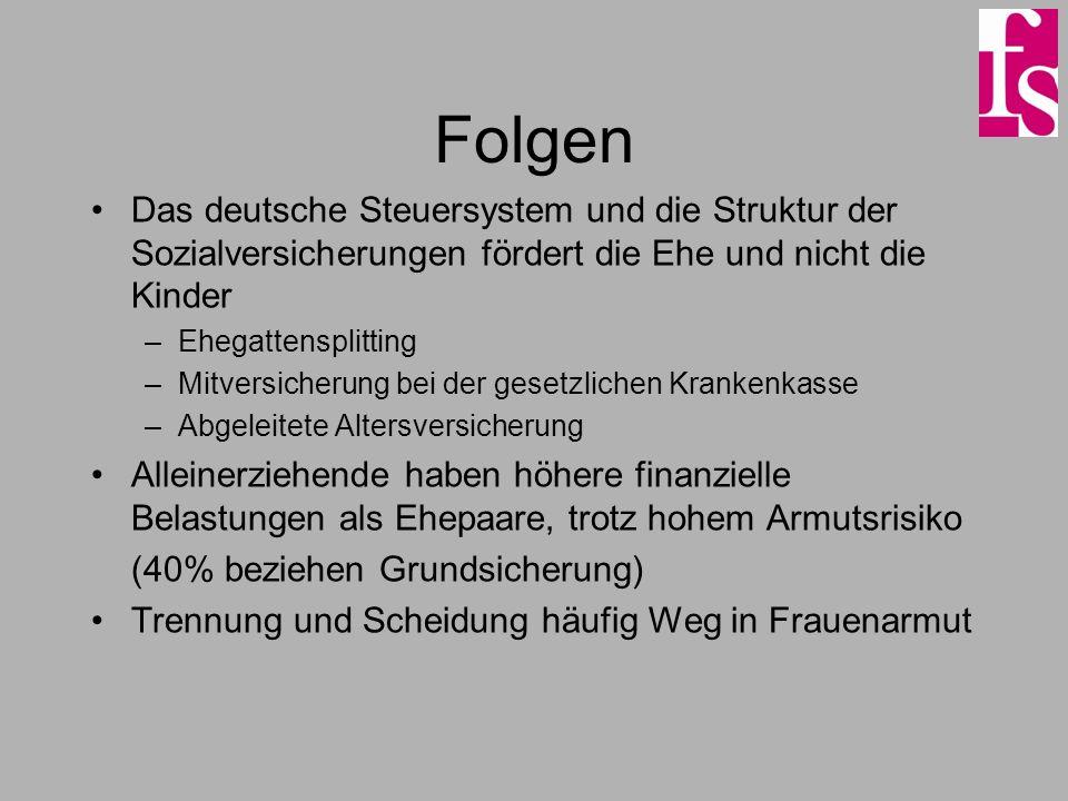Folgen Das deutsche Steuersystem und die Struktur der Sozialversicherungen fördert die Ehe und nicht die Kinder.